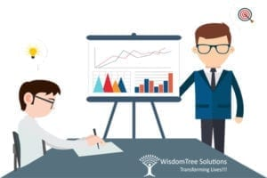Business Coaching in India