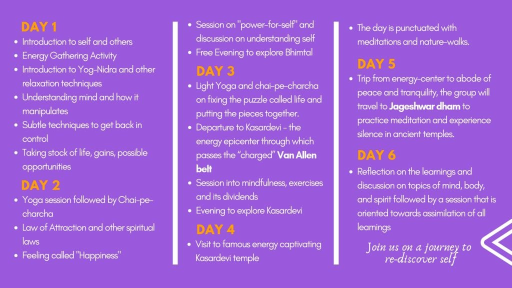 Power_of_InnerConsciousness_Itinerary
